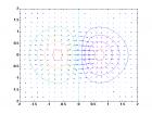 函数quiver的matlab