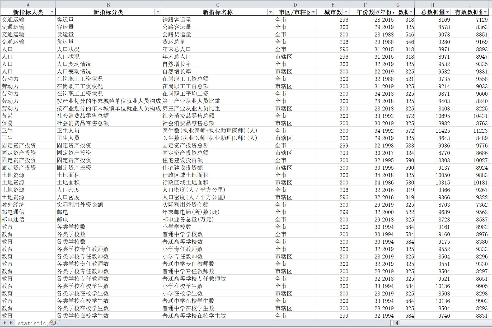 数据统计特征.png