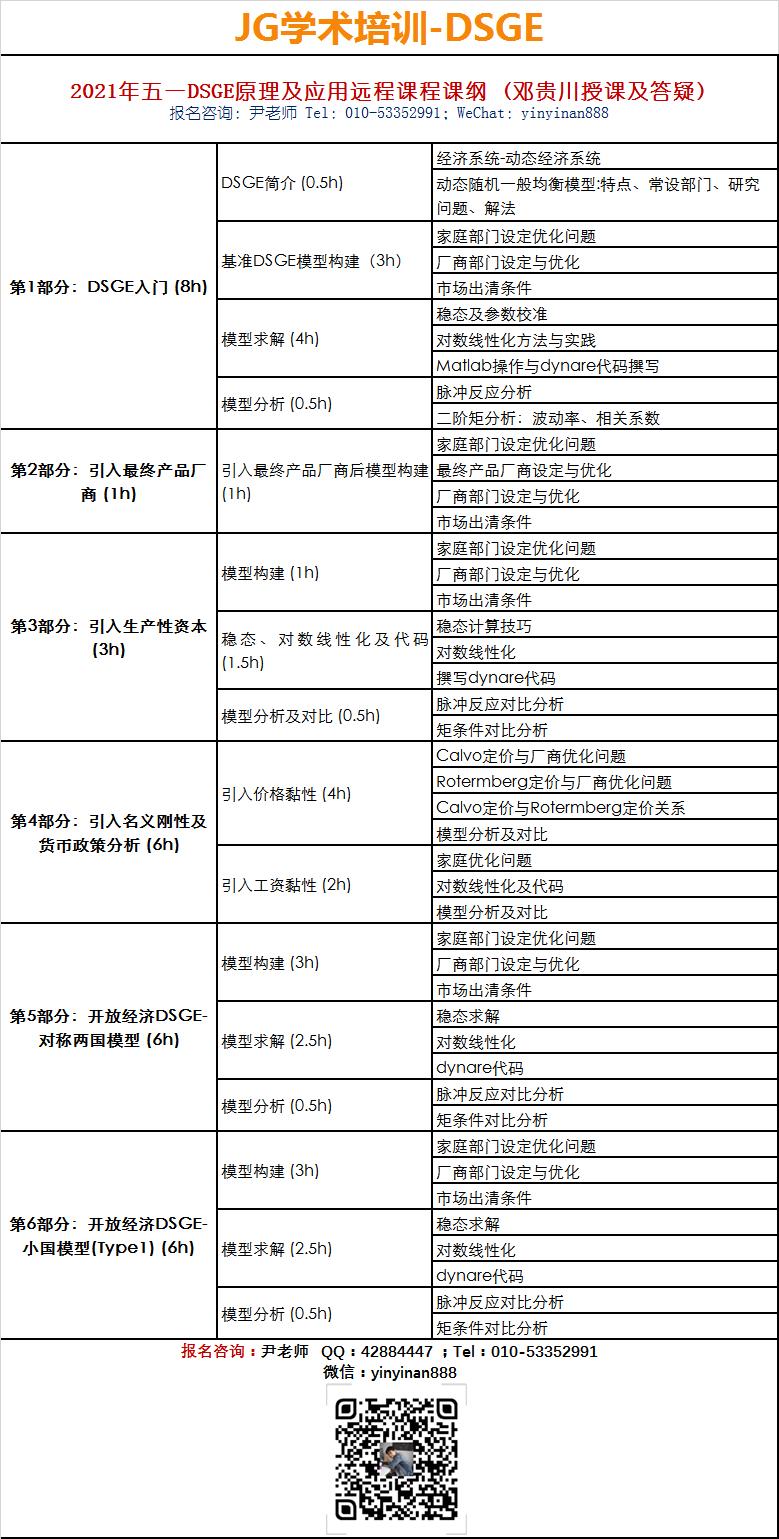 DSGE_202105课纲.png