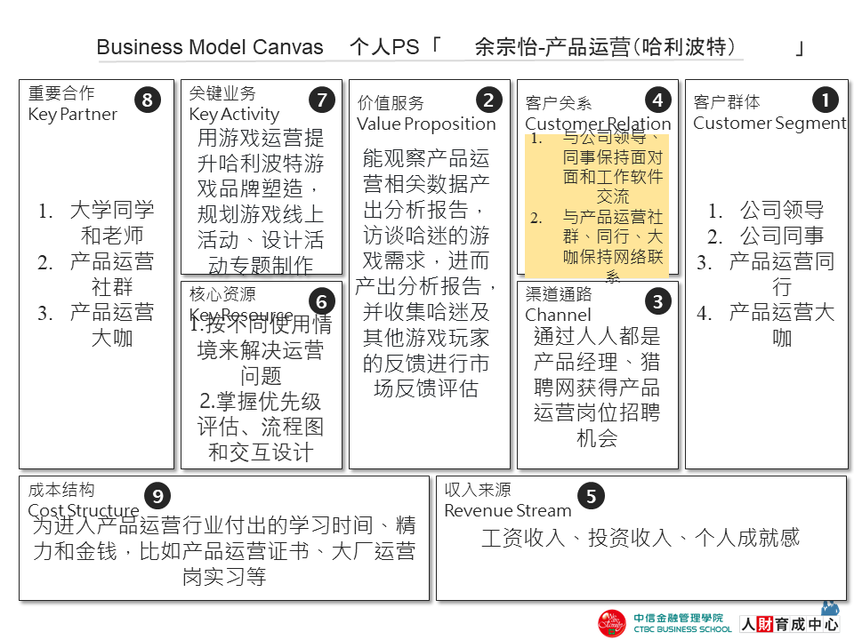 商業模式畫布圖 企業版_个人版.png