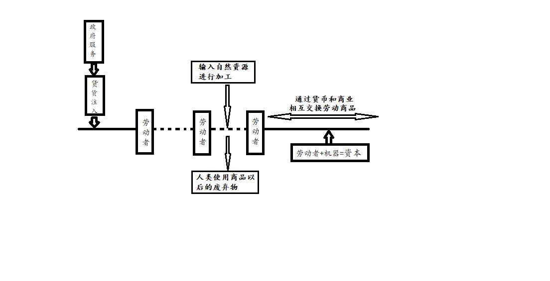 经济系统原理图.png