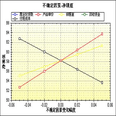 长江期货:期权价格敏感性分析之Delta指标