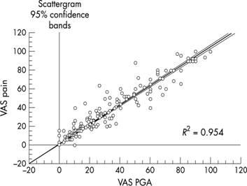 个案研究和回归分析法 哪个更科学?