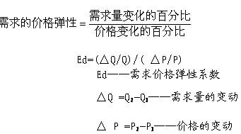 为什么用中点公式算的和需求价格弹性公式算的结果不同?