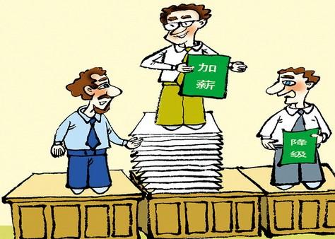 什么是绩效工资